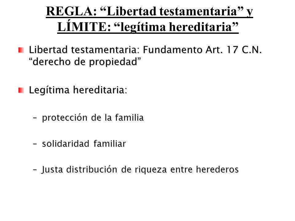 REGLA: Libertad testamentaria y LÍMITE: legítima hereditaria REGLA: Libertad testamentaria y LÍMITE: legítima hereditaria Libertad testamentaria: Fundamento Art.