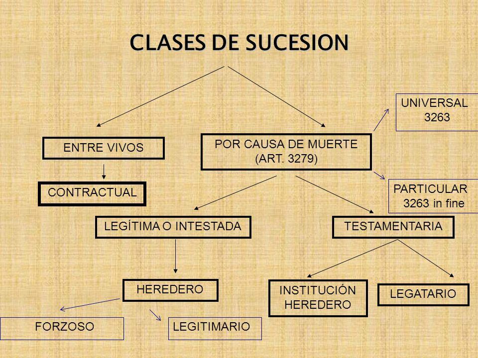 CLASES DE SUCESION ENTRE VIVOS POR CAUSA DE MUERTE (ART.