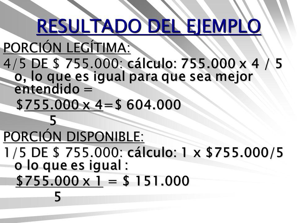 RESULTADO DEL EJEMPLO PORCIÓN LEGÍTIMA: 4/5 DE $ 755.000: cálculo: 755.000 x 4 / 5 o, lo que es igual para que sea mejor entendido = $755.000 x 4=$ 604.000 $755.000 x 4=$ 604.000 5 PORCIÓN DISPONIBLE: 1/5 DE $ 755.000: cálculo: 1 x $755.000/5 o lo que es igual : $755.000 x 1 = $ 151.000 $755.000 x 1 = $ 151.000 5