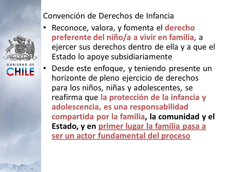 Convención de Derechos de Infancia Reconoce, valora, y fomenta el derecho preferente del niño/a a vivir en familia, a ejercer sus derechos dentro de e