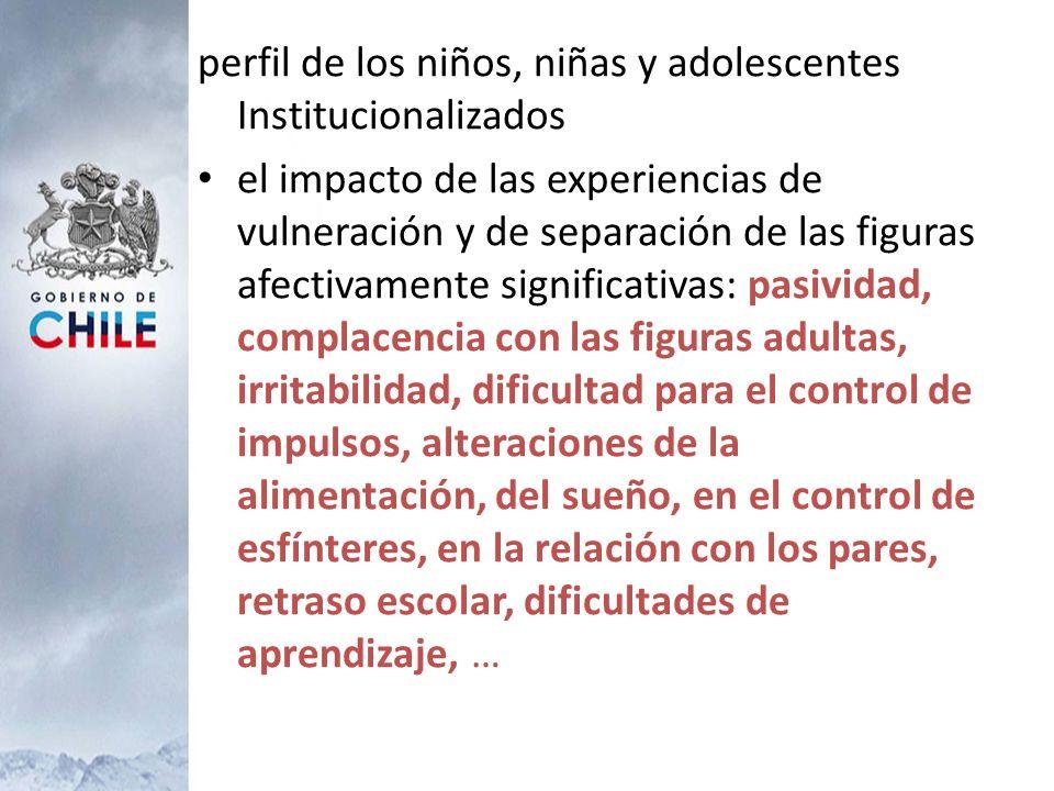 perfil de los niños, niñas y adolescentes Institucionalizados el impacto de las experiencias de vulneración y de separación de las figuras afectivamen