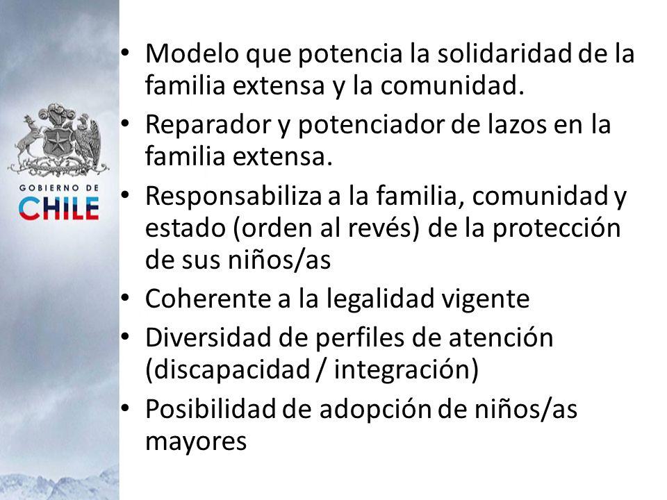 Modelo que potencia la solidaridad de la familia extensa y la comunidad. Reparador y potenciador de lazos en la familia extensa. Responsabiliza a la f