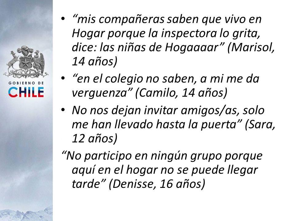 mis compañeras saben que vivo en Hogar porque la inspectora lo grita, dice: las niñas de Hogaaaar (Marisol, 14 años) en el colegio no saben, a mi me d