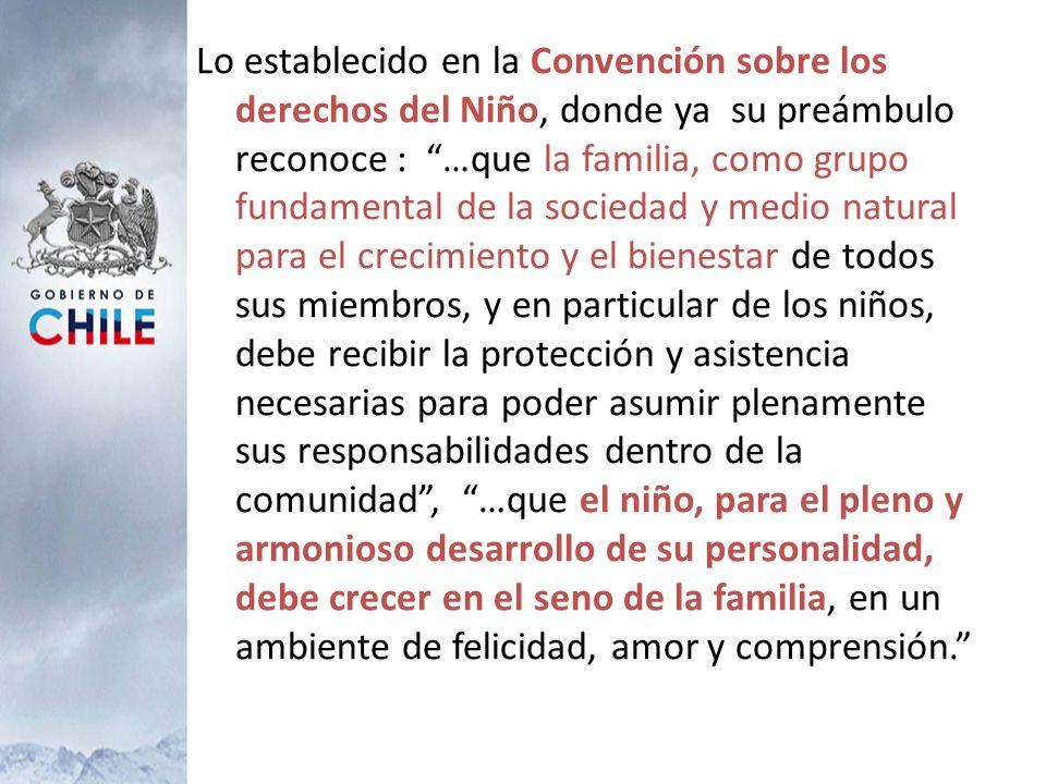 Lo establecido en la Convención sobre los derechos del Niño, donde ya su preámbulo reconoce : …que la familia, como grupo fundamental de la sociedad y