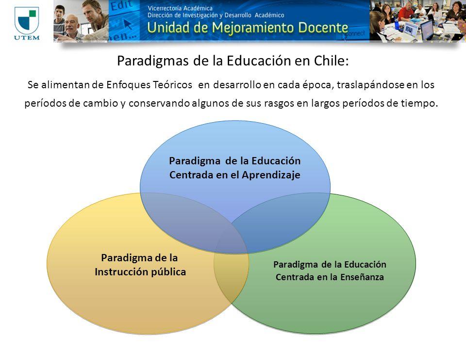 Paradigmas de la Educación en Chile: Paradigma de la Educación Centrada en la Enseñanza Paradigma de la Educación Centrada en el Aprendizaje Paradigma de la Instrucción pública Se alimentan de Enfoques Teóricos en desarrollo en cada época, traslapándose en los períodos de cambio y conservando algunos de sus rasgos en largos períodos de tiempo.
