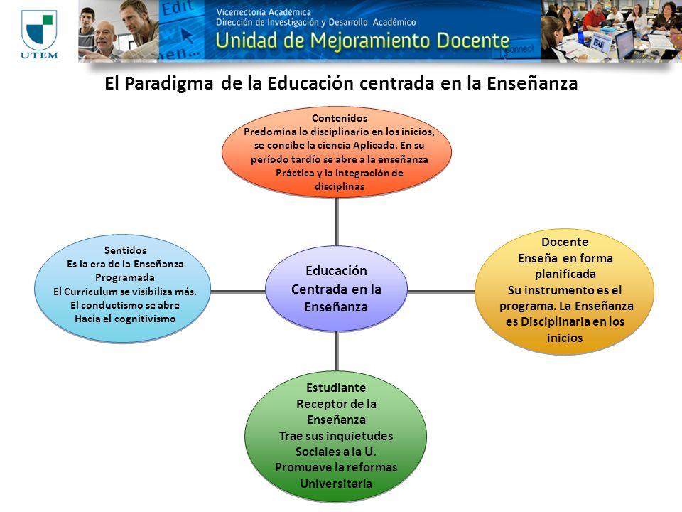 El Paradigma de la Educación centrada en la Enseñanza Docente Enseña en forma planificada Su instrumento es el programa. La Enseñanza es Disciplinaria