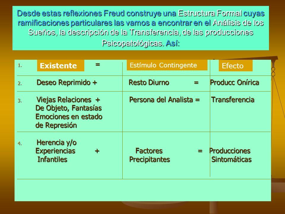 Desde estas reflexiones Freud construye una Estructura Formal cuyas ramificaciones particulares las vamos a encontrar en el Análisis de los Sueños, la descripción de la Transferencia, de las producciones Psicopatológicas.