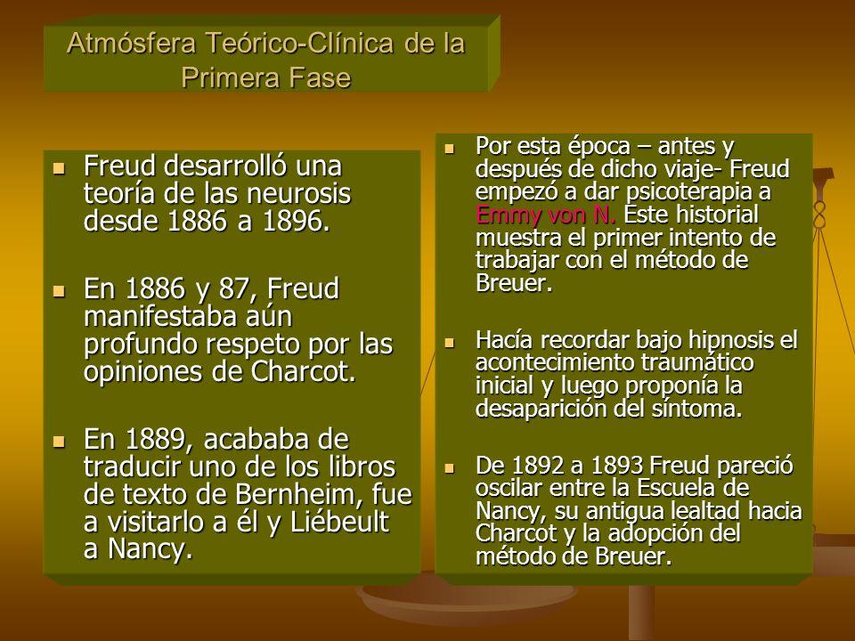 En una conferencia dictada el 27 de abril 1892 en el Club Médico Vienés, expuso el concepto de hipnosis de Bernheim, recomendó su aplicación y aconsejó a los médicos que fueran a Nancy para aprenderlo.