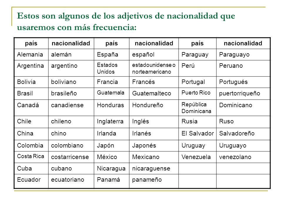 Estos son algunos de los adjetivos de nacionalidad que usaremos con más frecuencia: paísnacionalidadpaísnacionalidadpaísnacionalidad AlemaniaalemánEsp