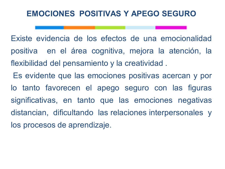 EMOCIONES POSITIVAS Y APEGO SEGURO Existe evidencia de los efectos de una emocionalidad positiva en el área cognitiva, mejora la atención, la flexibilidad del pensamiento y la creatividad.
