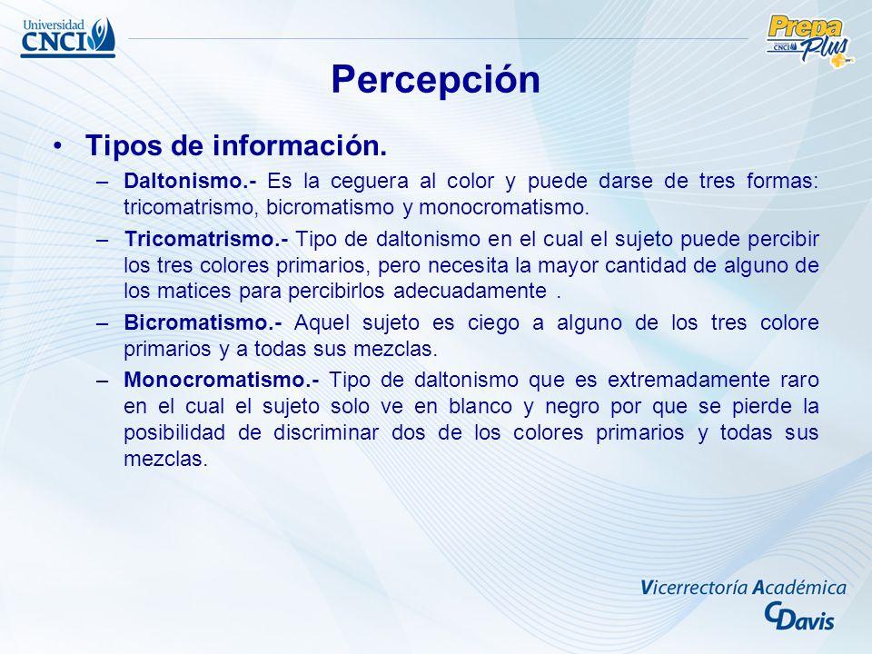 Tipos de información.