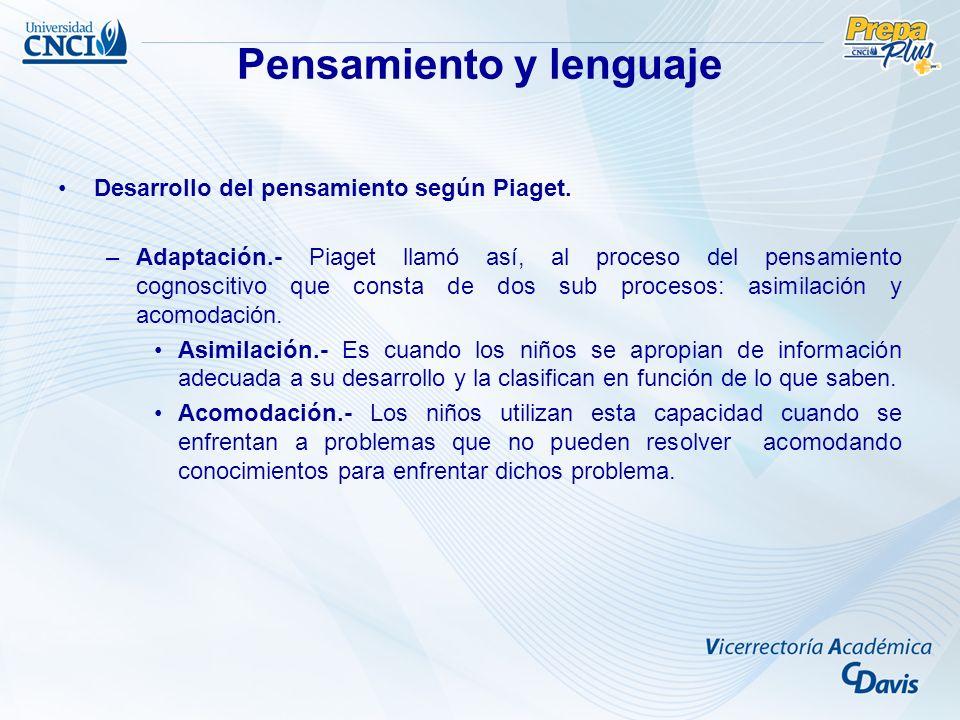 Desarrollo del pensamiento según Piaget.