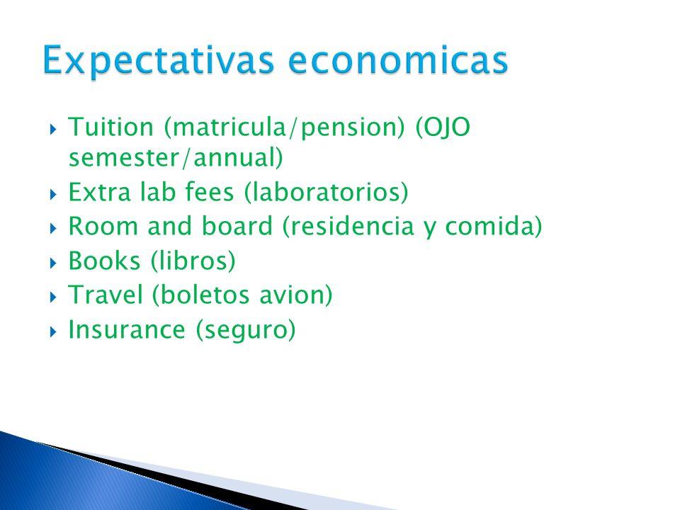 Tuition (matricula/pension) (OJO semester/annual) Extra lab fees (laboratorios) Room and board (residencia y comida) Books (libros) Travel (boletos avion) Insurance (seguro)