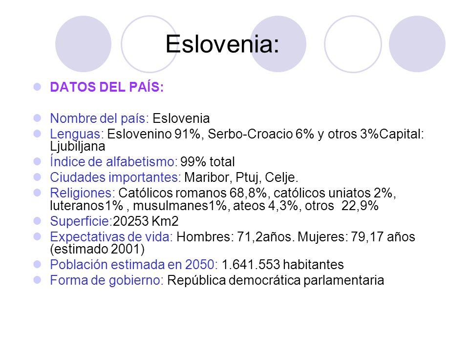 Eslovenia: DATOS DEL PAÍS: Nombre del país: Eslovenia Lenguas: Eslovenino 91%, Serbo-Croacio 6% y otros 3%Capital: Ljubiljana Índice de alfabetismo: 9