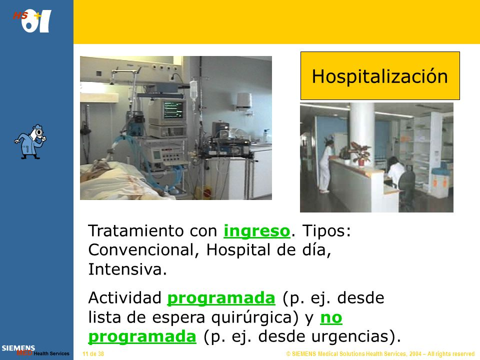 © SIEMENS Medical Solutions Health Services, 2004 – All rights reserved HS 10 de 38 Urgencias Cuadros agudos.