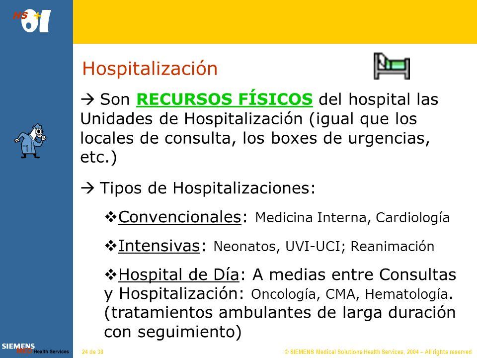 © SIEMENS Medical Solutions Health Services, 2004 – All rights reserved HS 23 de 38 Circuito del Paciente en Urgencias: TRIAGE Box Exploración Domicilio Observación Sala Espera Ingreso