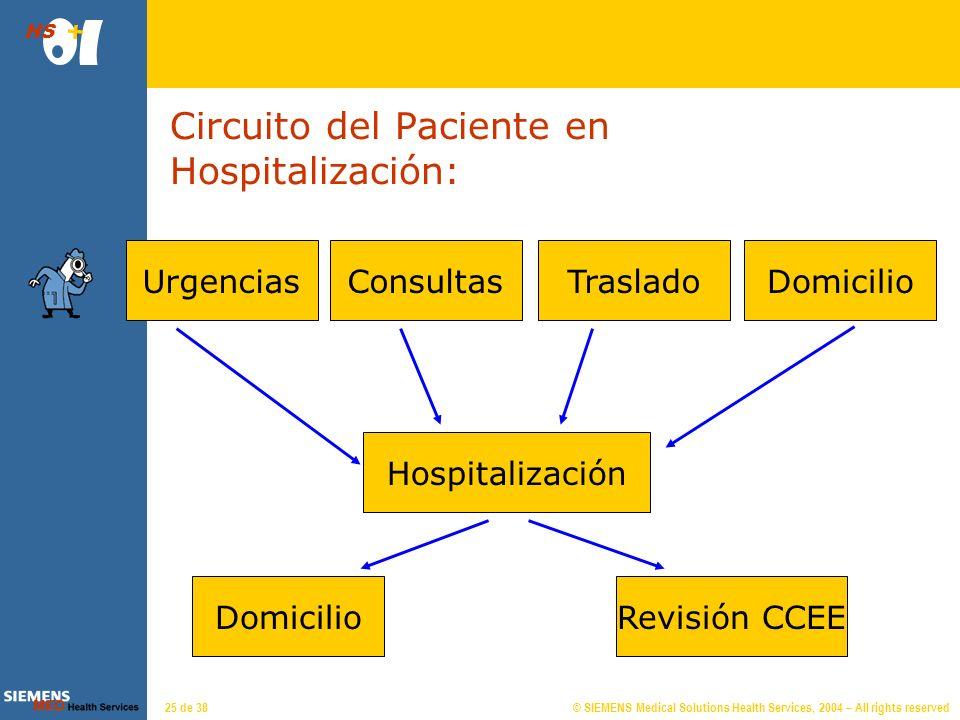 © SIEMENS Medical Solutions Health Services, 2004 – All rights reserved HS 24 de 38 Hospitalización Son RECURSOS FÍSICOS del hospital las Unidades de