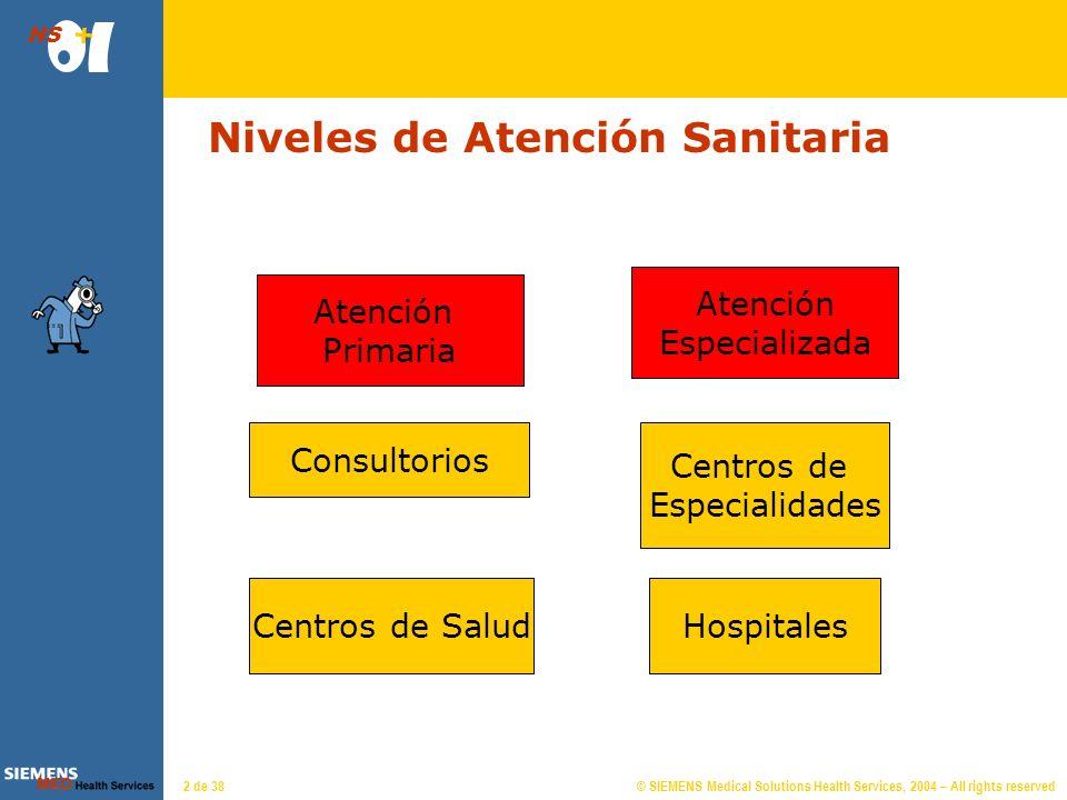 © SIEMENS Medical Solutions Health Services, 2004 – All rights reserved HS 1 de 38 Contenidos del Seminario: 1.Niveles de atención sanitaria 2.Circuit