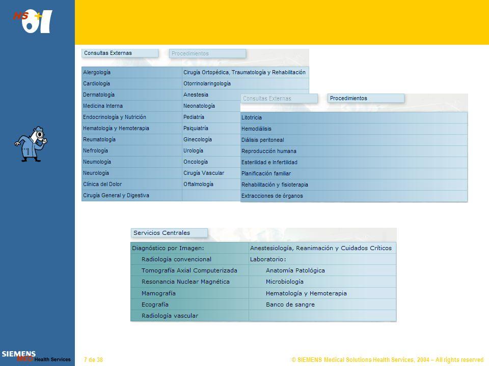 © SIEMENS Medical Solutions Health Services, 2004 – All rights reserved HS 27 de 38 esto cambiará esto no cambiará