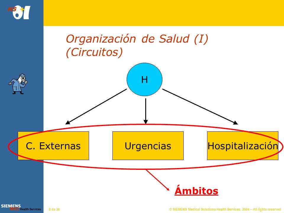 © SIEMENS Medical Solutions Health Services, 2004 – All rights reserved HS 38 de 38 Inconvenientes para el usuario del uso de herramientas informáticas: 1.