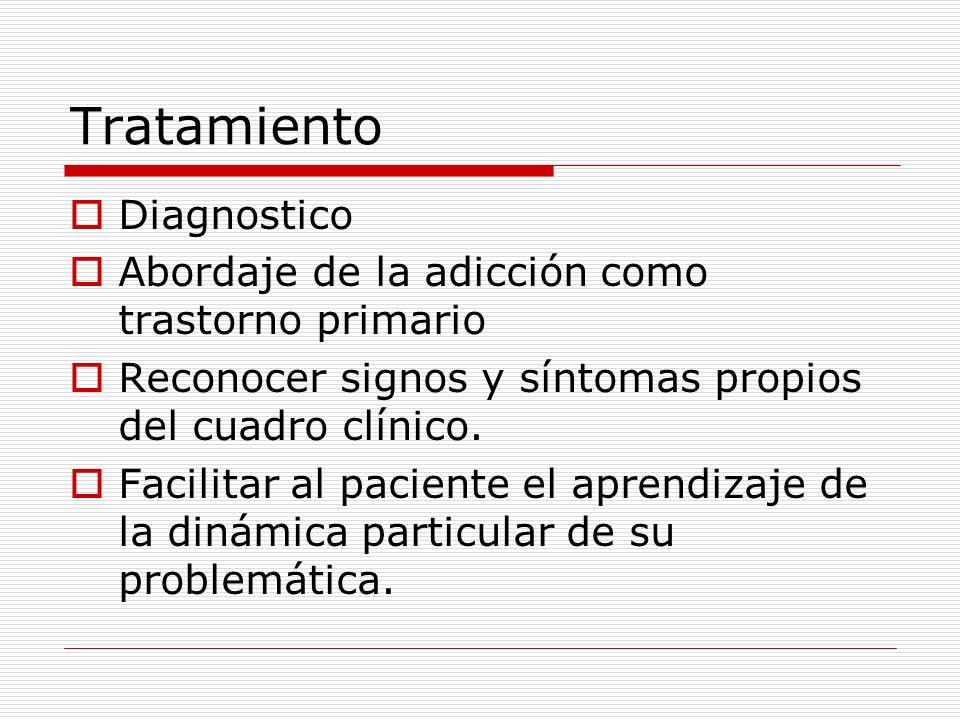 Tratamiento Diagnostico Abordaje de la adicción como trastorno primario Reconocer signos y síntomas propios del cuadro clínico. Facilitar al paciente