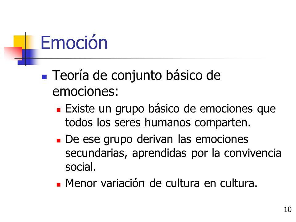 Emoción ¿Son las emociones innatas o aprendidas. Evolucionistas: son innatas.