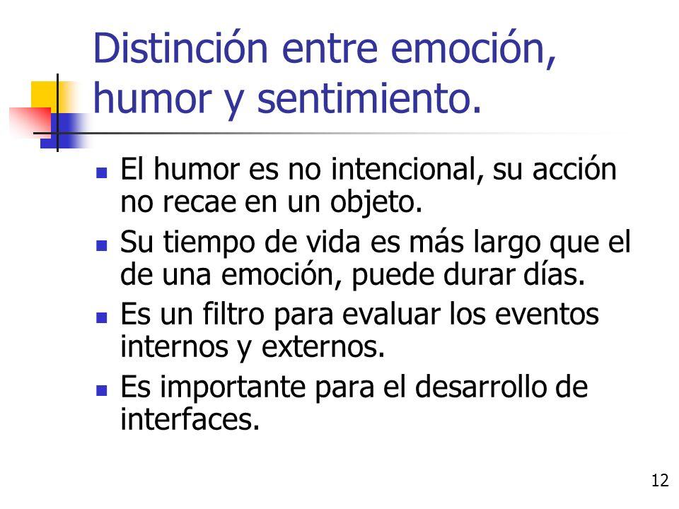 Distinción entre emoción, humor y sentimiento. No significan lo mismo.