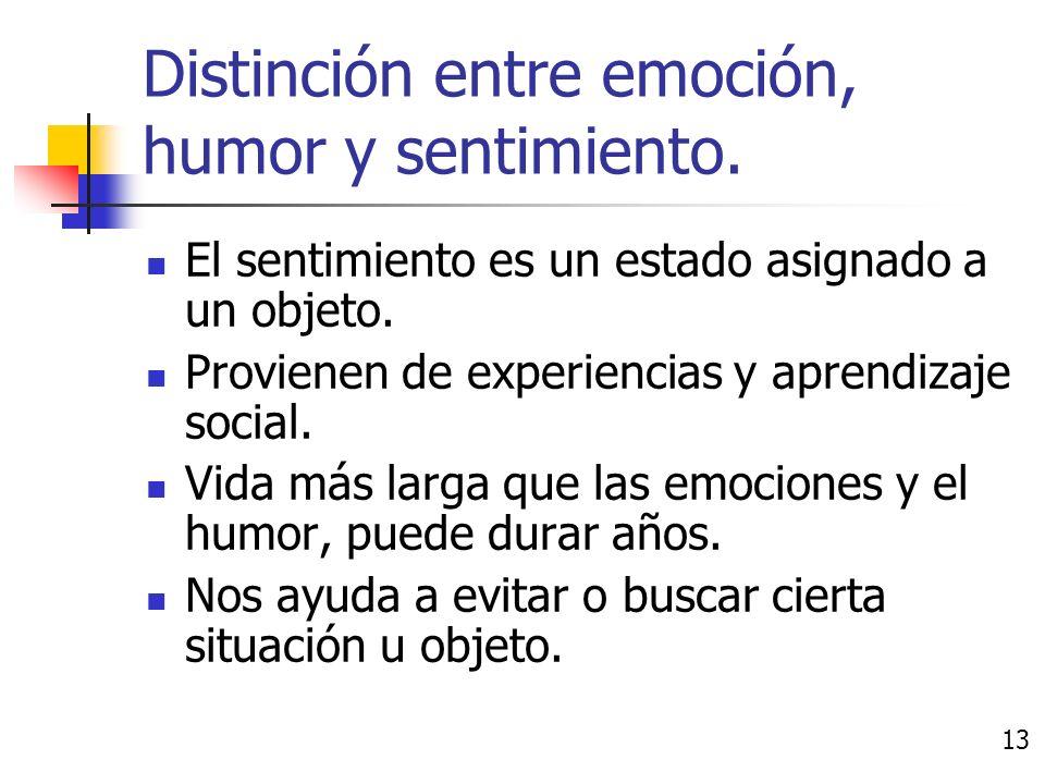 El humor es no intencional, su acción no recae en un objeto.