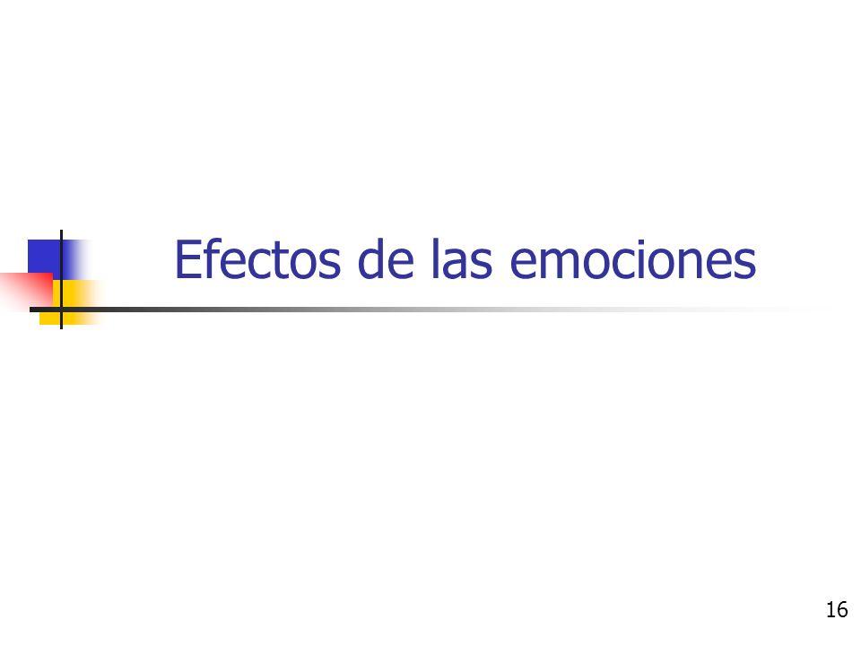 Distinción entre emoción, humor y sentimiento.