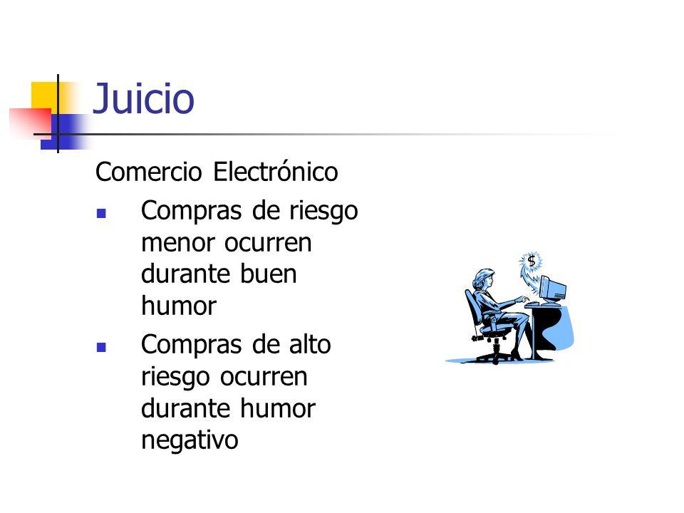 Juicio CONSECUENCIA 1. Usuario en buen humor juzga la interfaz y su trabajo positivamente 2.