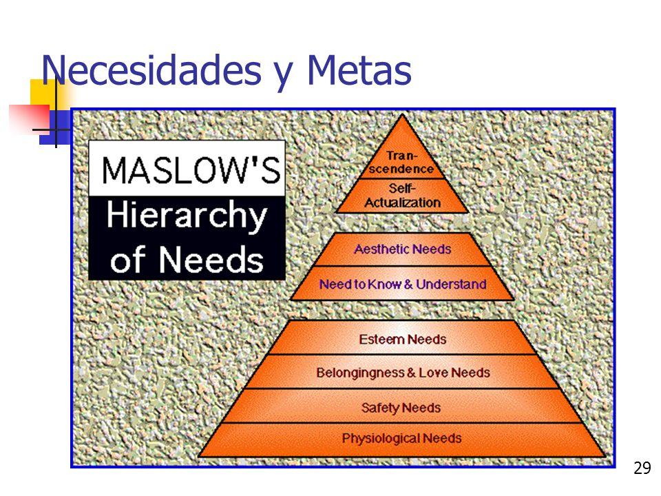 Necesidades y Metas Las preferencias del usuario pueden estar determinadas en base a las reacciones emocionales.