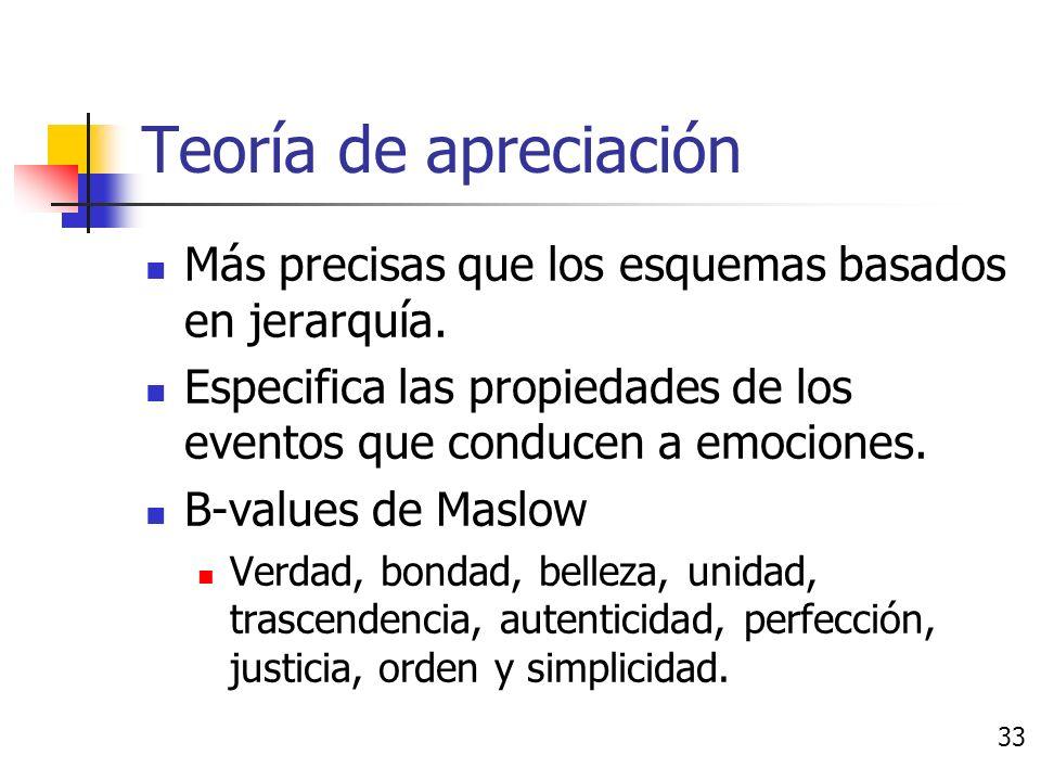 Causas de las emociones Necesidades y metas Teorías de apreciación Contagio Estado de ánimo y sentimientos Estado emocional previo 32