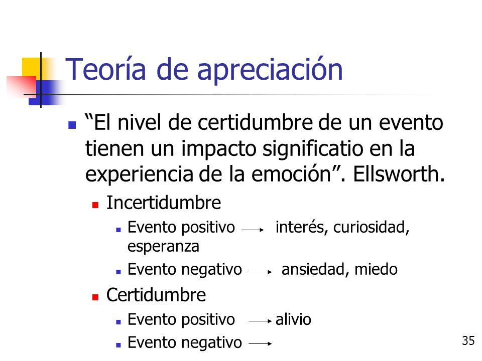 Teoría de apreciación El nivel de certidumbre de un evento tienen un impacto significatio en la experiencia de la emoción.