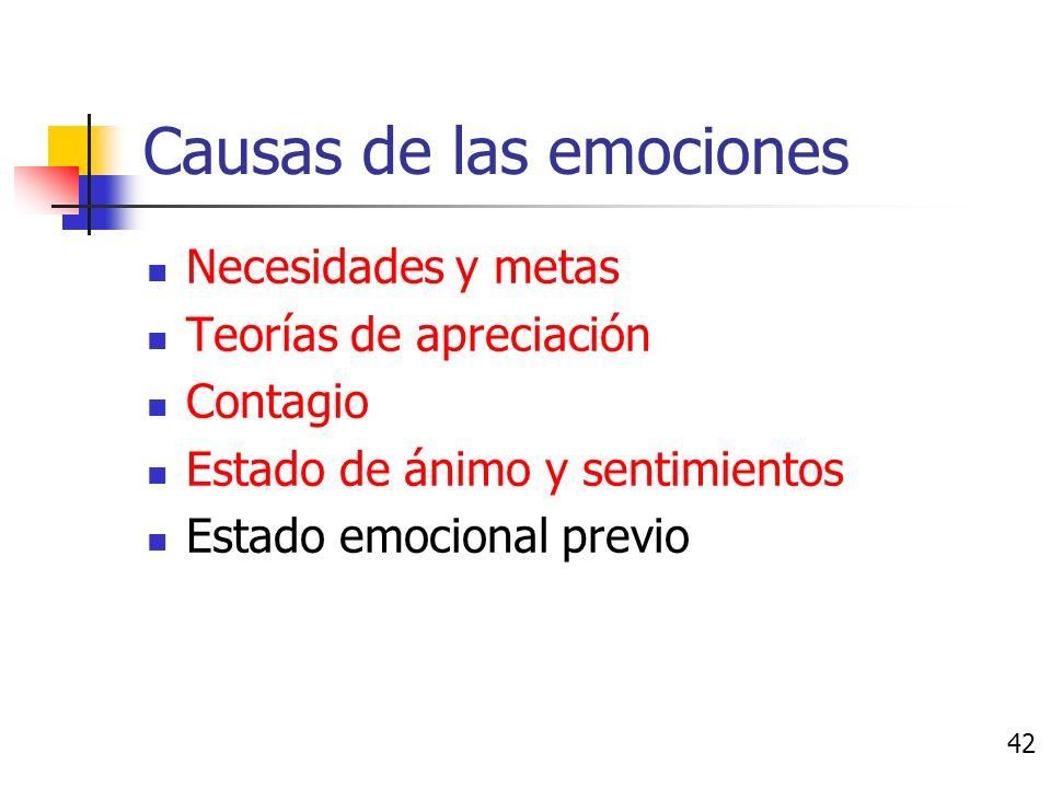 Contagio Otra causa de las emociones es el contagio Lógico - miedo Ilógico – risa, emoción Las emociones de las interfaces también puede ser contagiosa 41