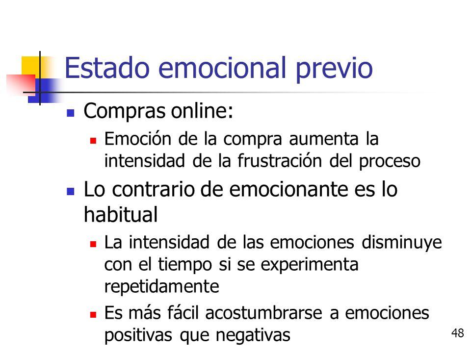 Estado emocional previo Zillman comenta que los residuos de la emoción se juntan con los estímulos y causan un reacción más intensa.