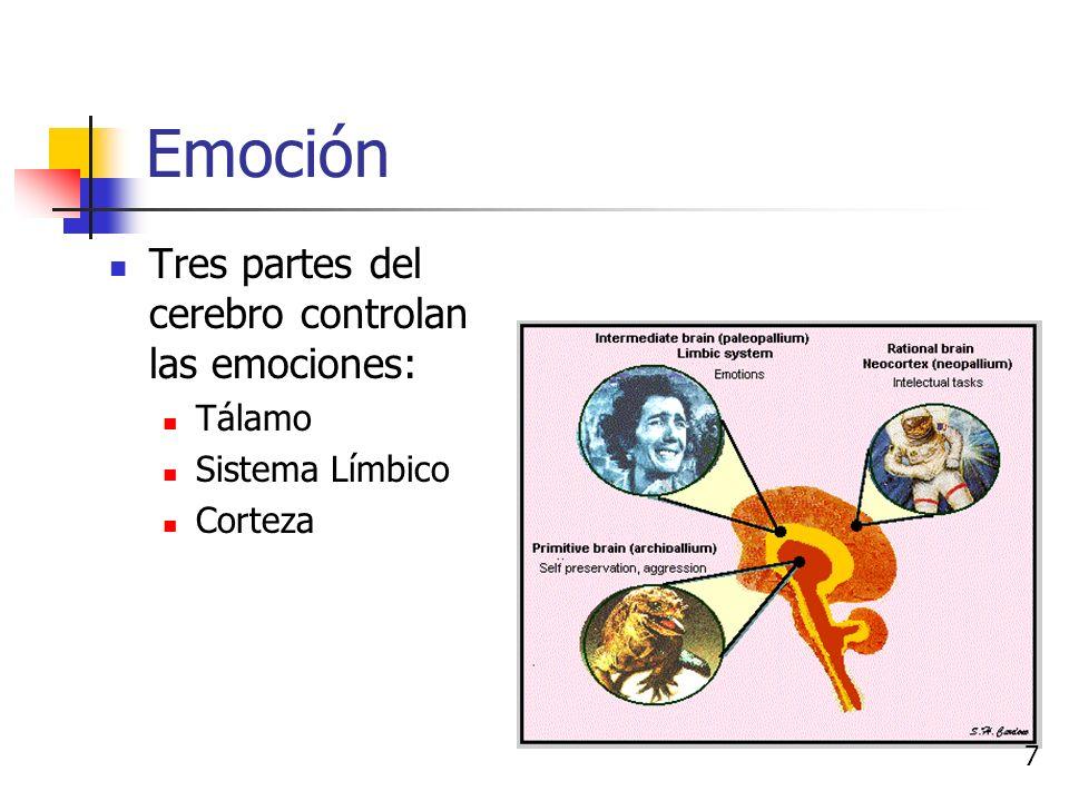 Emoción Es una reacción a eventos importantes según el individuo (Kleinginna).