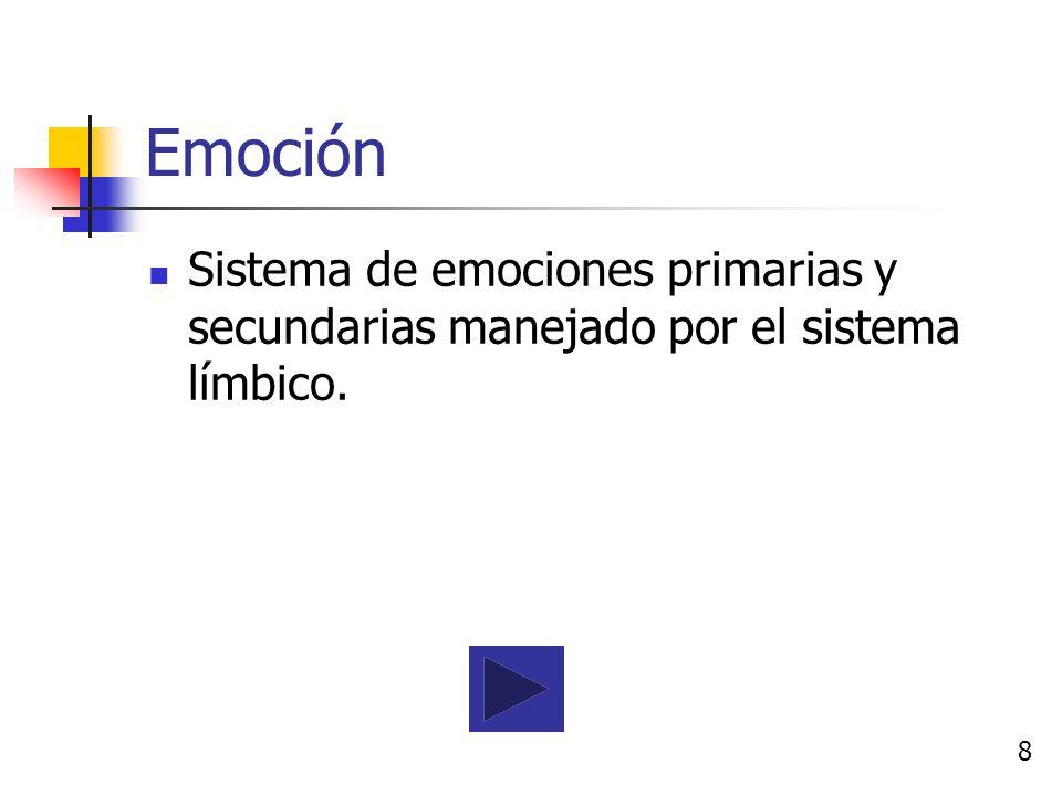 Emoción Tres partes del cerebro controlan las emociones: Tálamo Sistema Límbico Corteza 7