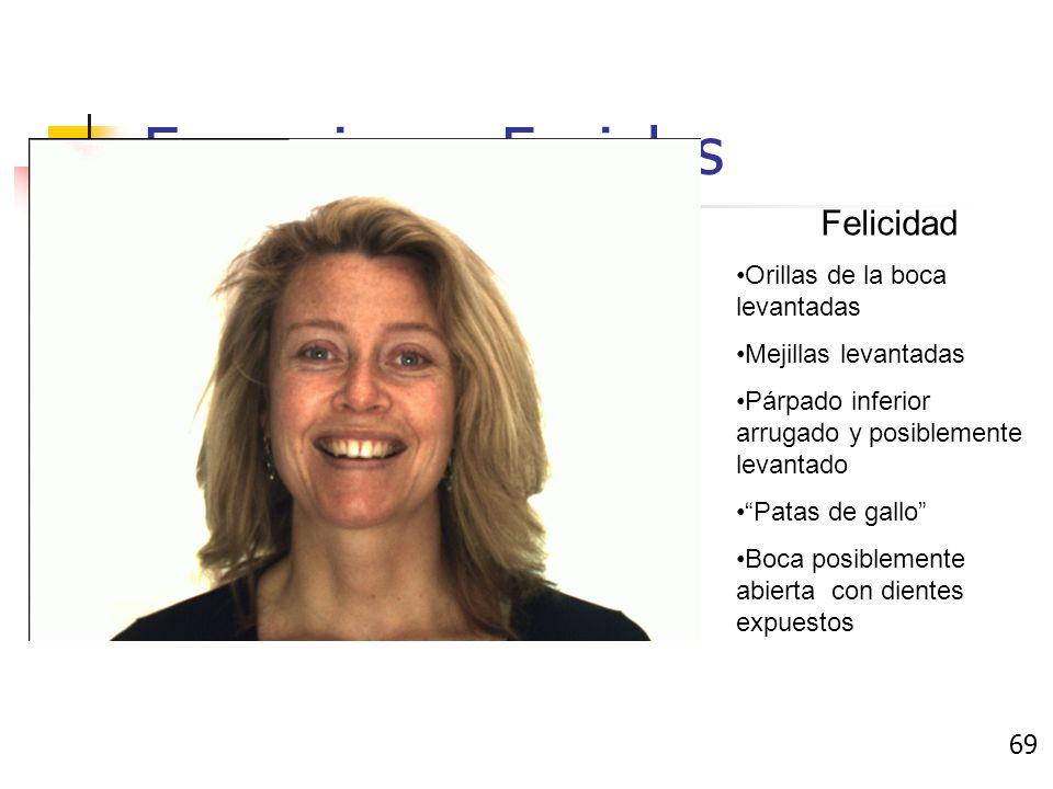 Expresiones Faciales Fundamental indicador de emociones Reconocimiento de patrones Facial Action Coding System (Movimientos musculares para cada emoción).