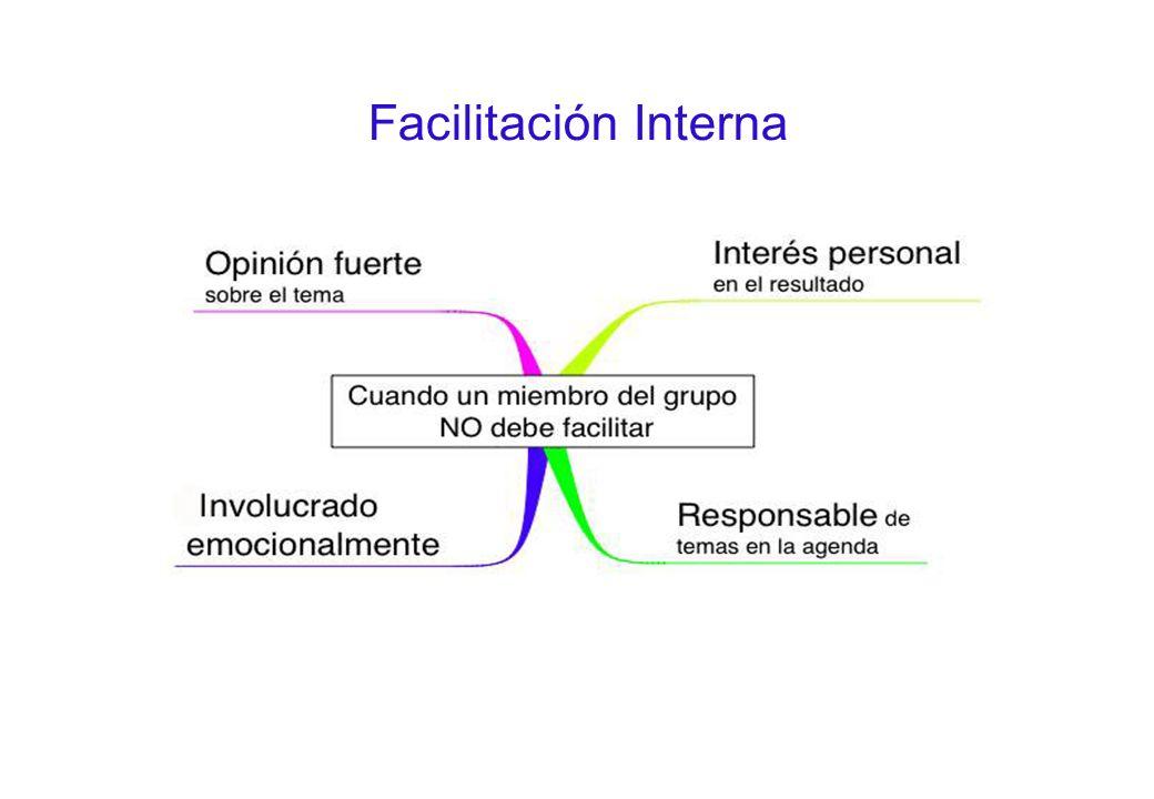 Facilitación Interna