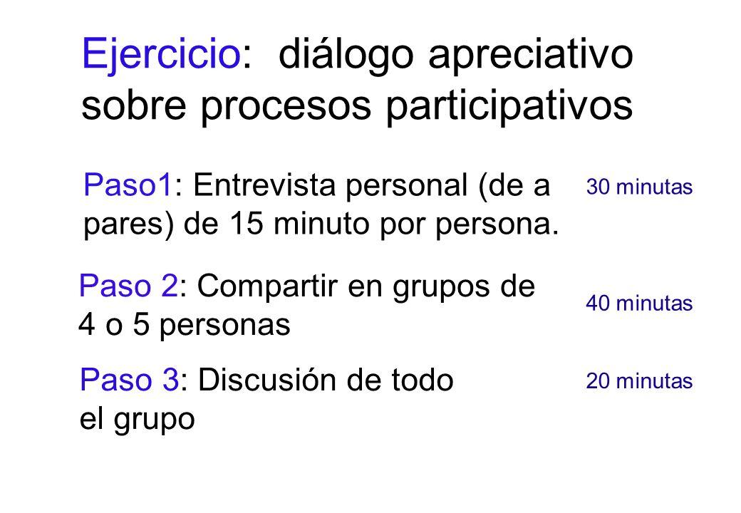 Ejercicio: diálogo apreciativo sobre procesos participativos Paso1: Entrevista personal (de a pares) de 15 minuto por persona.
