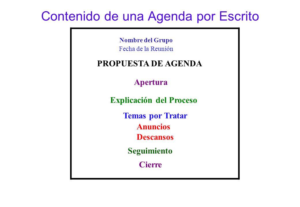 Contenido de una Agenda por Escrito Nombre del Grupo Fecha de la Reunión PROPUESTA DE AGENDA Apertura Explicación del Proceso Temas por Tratar Anuncios Descansos Seguimiento Cierre