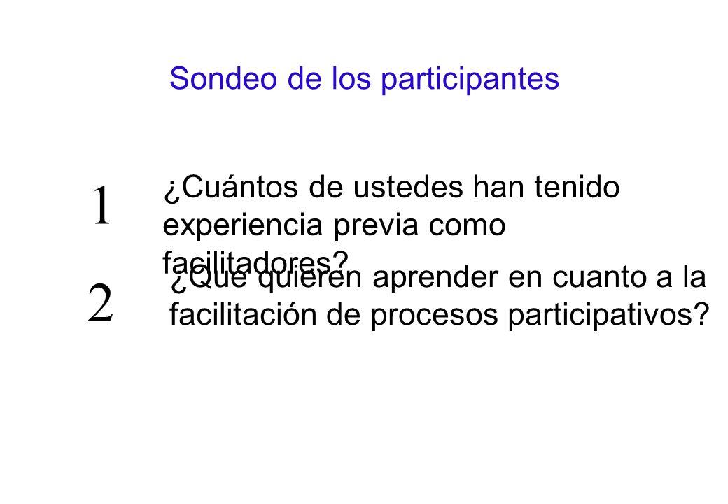 Sondeo de los participantes ¿Qué quieren aprender en cuanto a la facilitación de procesos participativos.