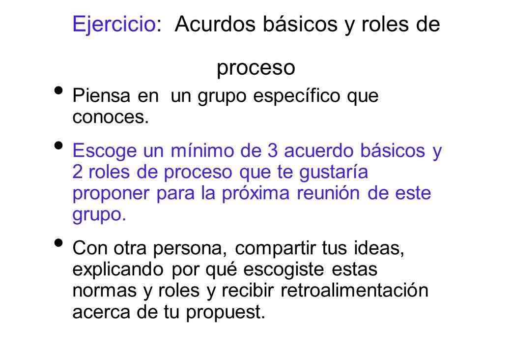 Ejercicio: Acurdos básicos y roles de proceso Piensa en un grupo específico que conoces.