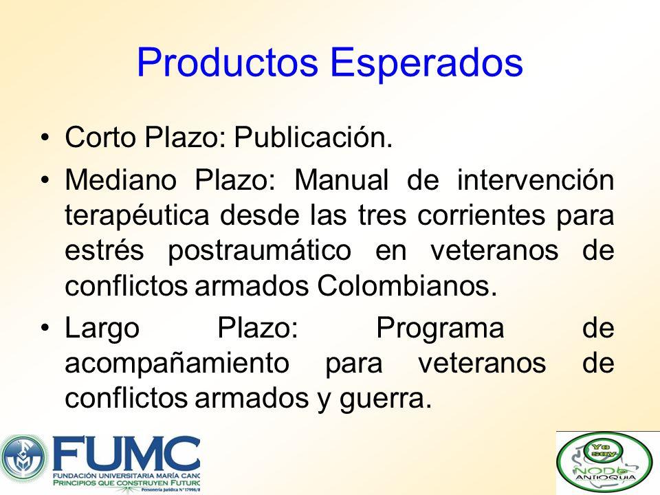 Productos Esperados Corto Plazo: Publicación. Mediano Plazo: Manual de intervención terapéutica desde las tres corrientes para estrés postraumático en