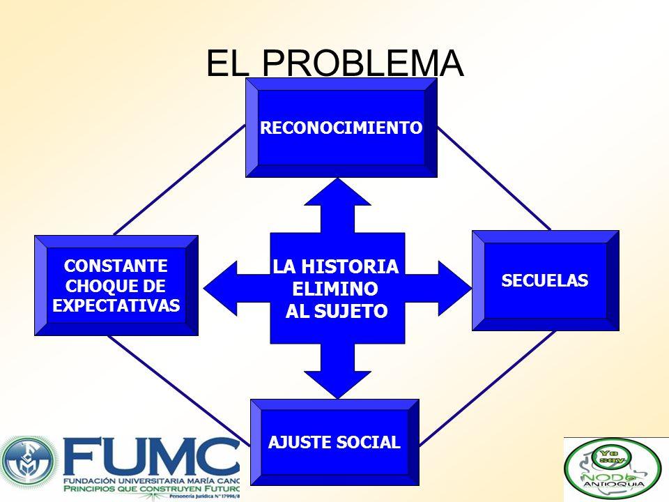 EL PROBLEMA LA HISTORIA ELIMINO AL SUJETO CONSTANTE CHOQUE DE EXPECTATIVAS SECUELAS RECONOCIMIENTO AJUSTE SOCIAL
