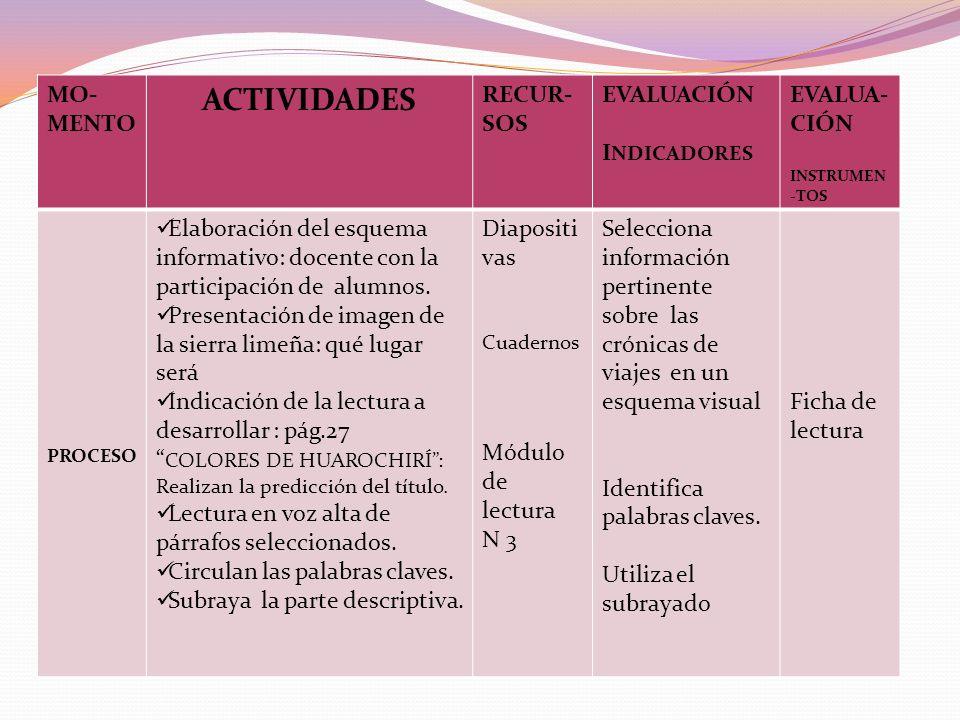 Sesión de Aprendizaje ÁREA: COMUNICACIÓN CAPACIDAD: COMPRENSIÓN DE TEXTOS. APRENDIZAJE ESPERADO: Identifica la estructura y las características en una