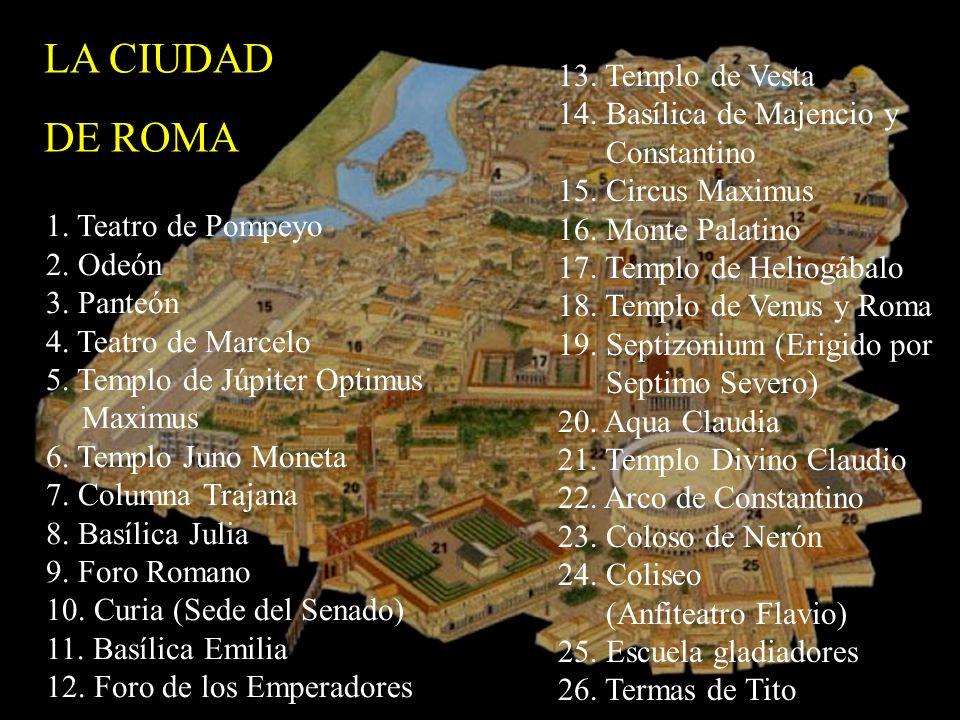 LA CIUDAD DE ROMA 1. Teatro de Pompeyo 2. Odeón 3. Panteón 4. Teatro de Marcelo 5. Templo de Júpiter Optimus Maximus 6. Templo Juno Moneta 7. Columna