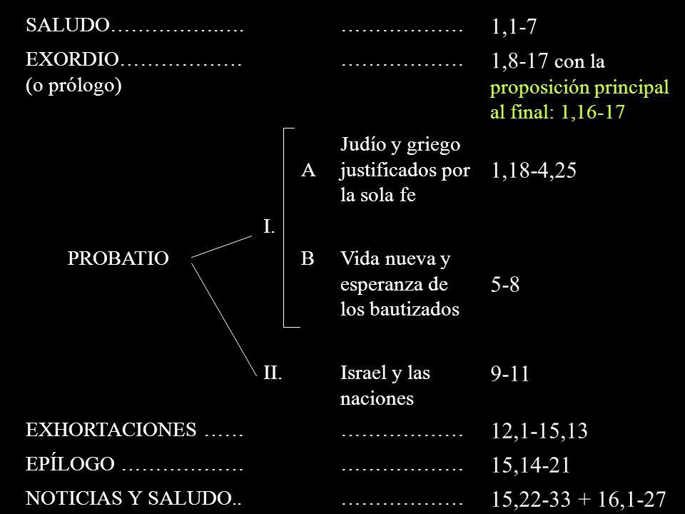 SALUDO…………….….……………… 1,1-7 EXORDIO……………… (o prólogo) ……………… 1,8-17 con la proposición principal al final: 1,16-17 A Judío y griego justificados por la