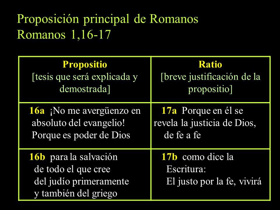 Proposición principal de Romanos Romanos 1,16-17 Propositio [tesis que será explicada y demostrada] Ratio [breve justificación de la propositio] 16a ¡