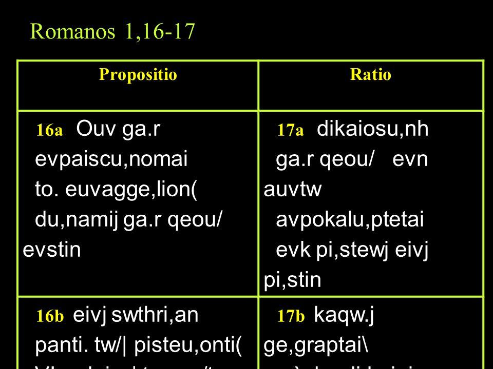 Romanos 1,16-17 PropositioRatio 16a Ouv ga.r evpaiscu,nomai to. euvagge,lion( du,namij ga.r qeou/ evstin 17a dikaiosu,nh ga.r qeou/ evn auvtw avpokalu